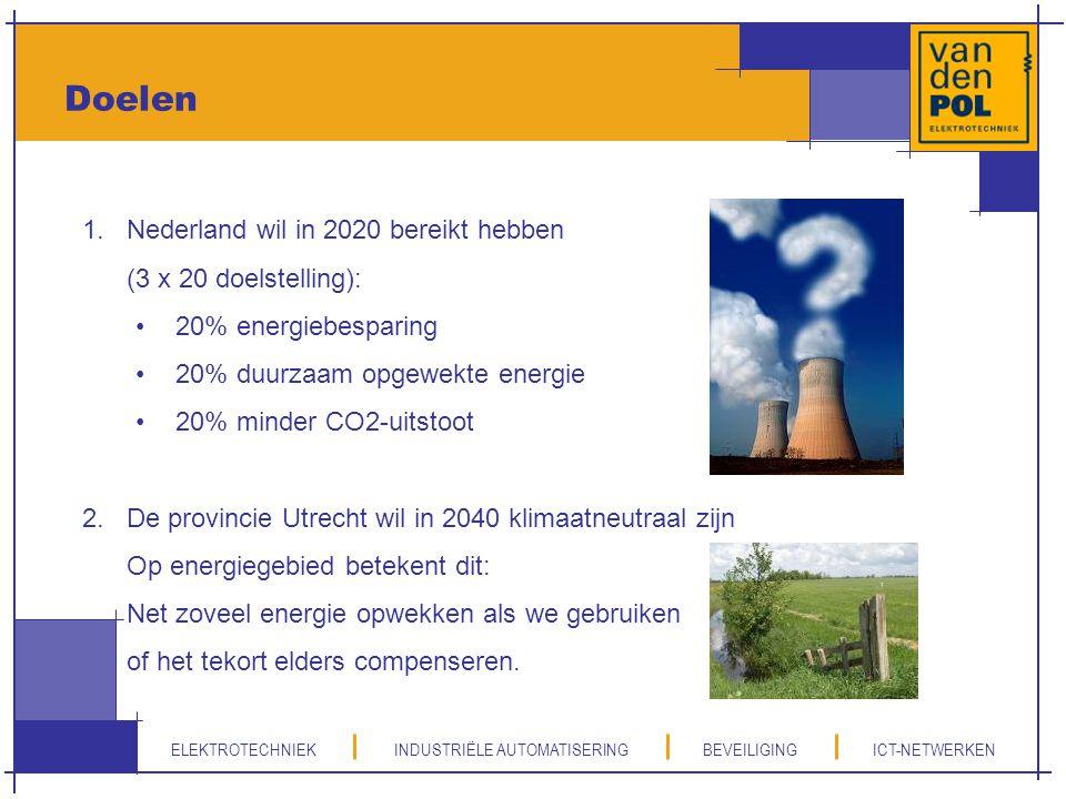 Doelen 1. Nederland wil in 2020 bereikt hebben (3 x 20 doelstelling):