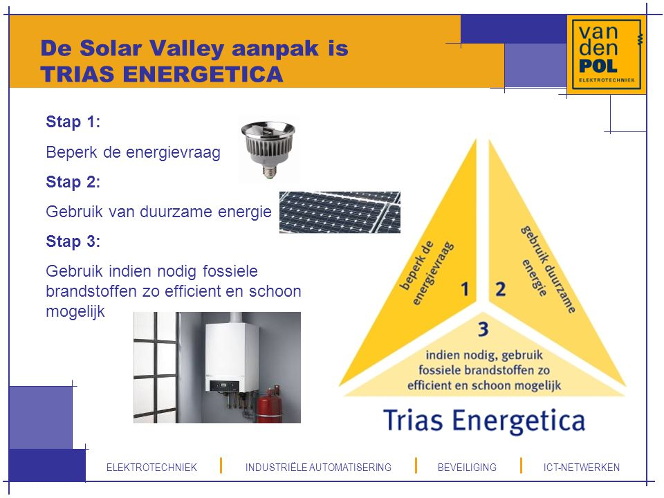 De Solar Valley aanpak is TRIAS ENERGETICA