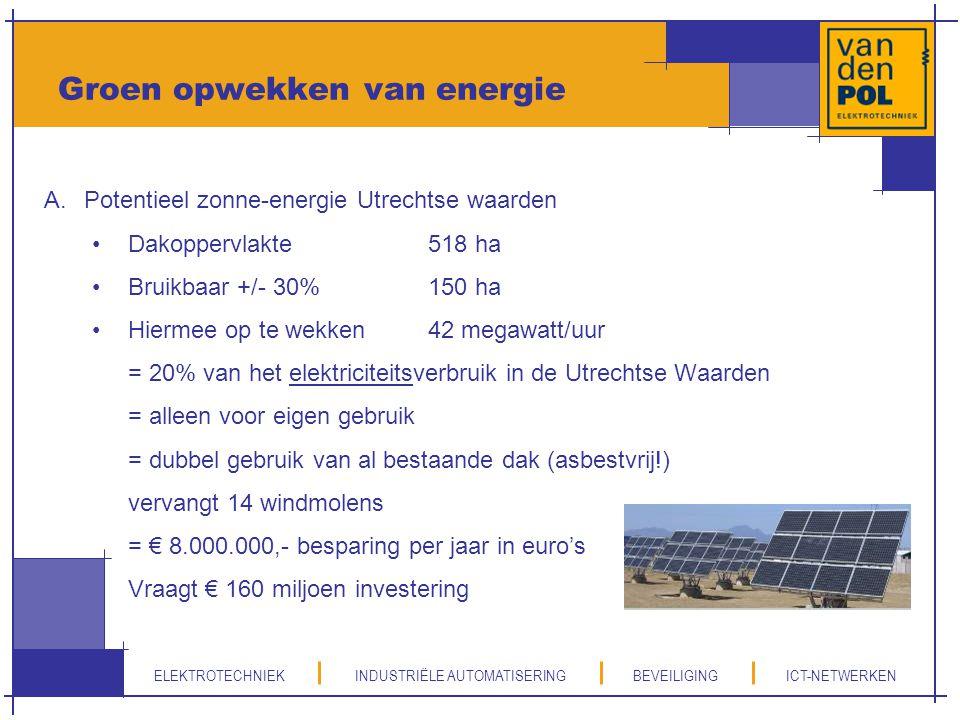 Groen opwekken van energie