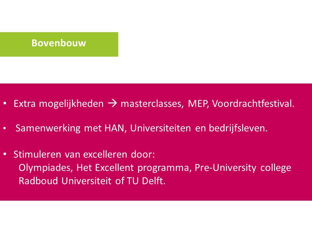 Extra mogelijkheden  masterclasses, MEP, Voordrachtfestival.