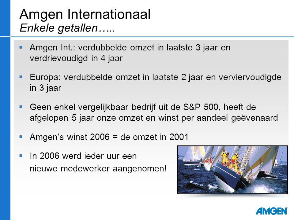 Amgen Internationaal Enkele getallen…..