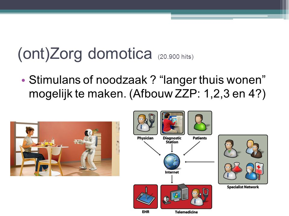 (ont)Zorg domotica (20.900 hits)