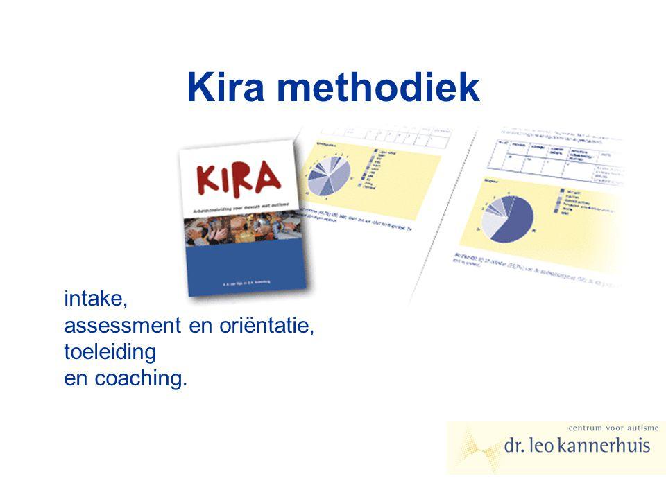 Kira methodiek intake, assessment en oriëntatie, toeleiding