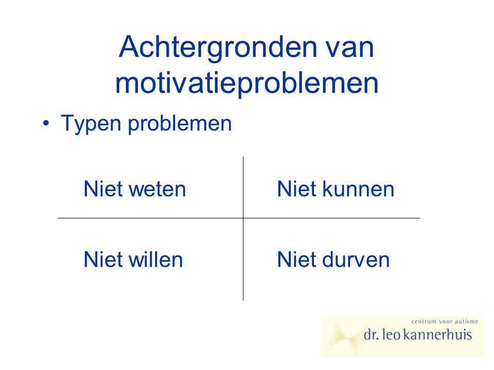 Achtergronden van motivatieproblemen