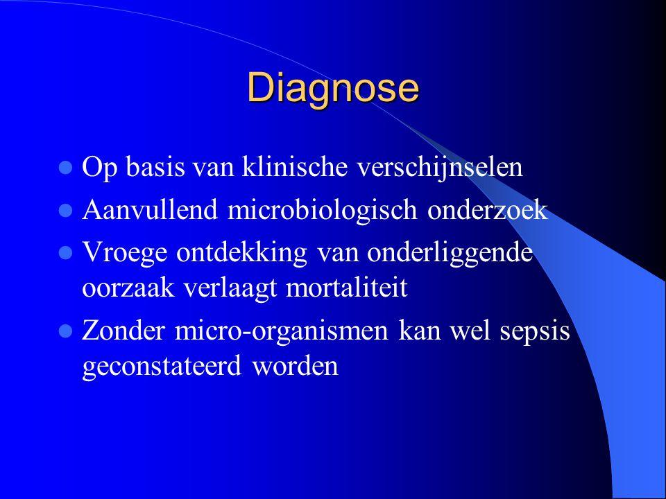 Diagnose Op basis van klinische verschijnselen