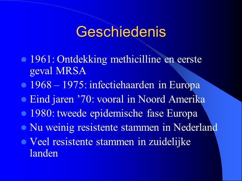 Geschiedenis 1961: Ontdekking methicilline en eerste geval MRSA