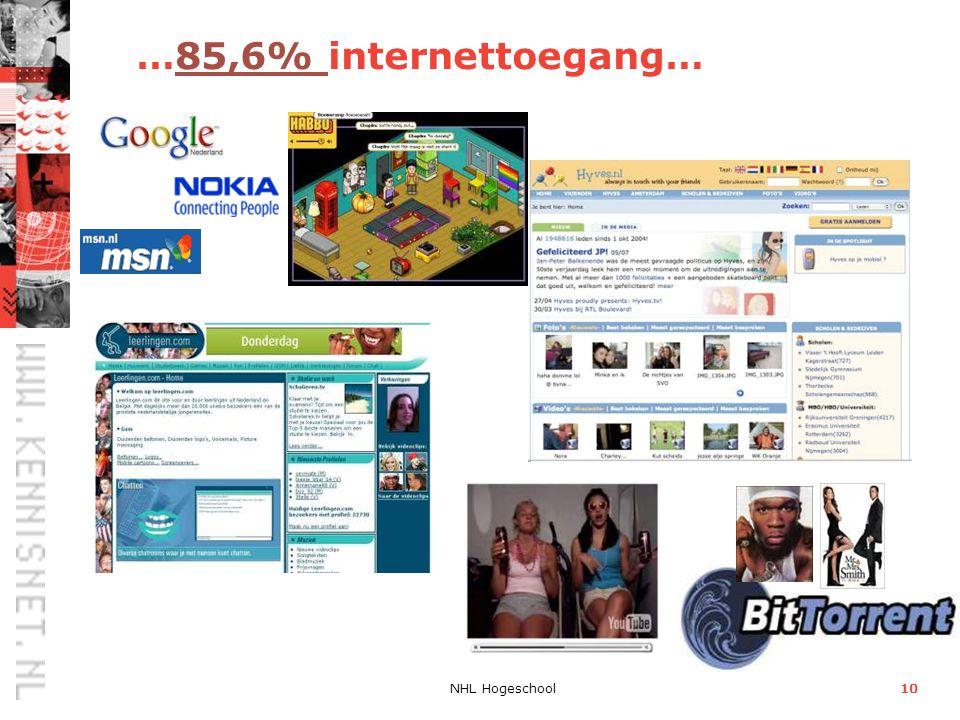 …85,6% internettoegang… Google, Nokia en MSN zijn de favoriete merken in de leeftijdscategorie 18-29 jr.