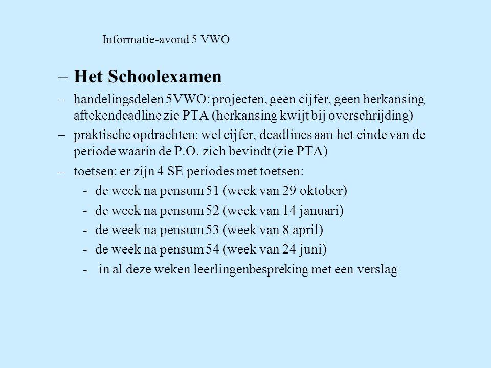 Informatie-avond 5 VWO Het Schoolexamen.