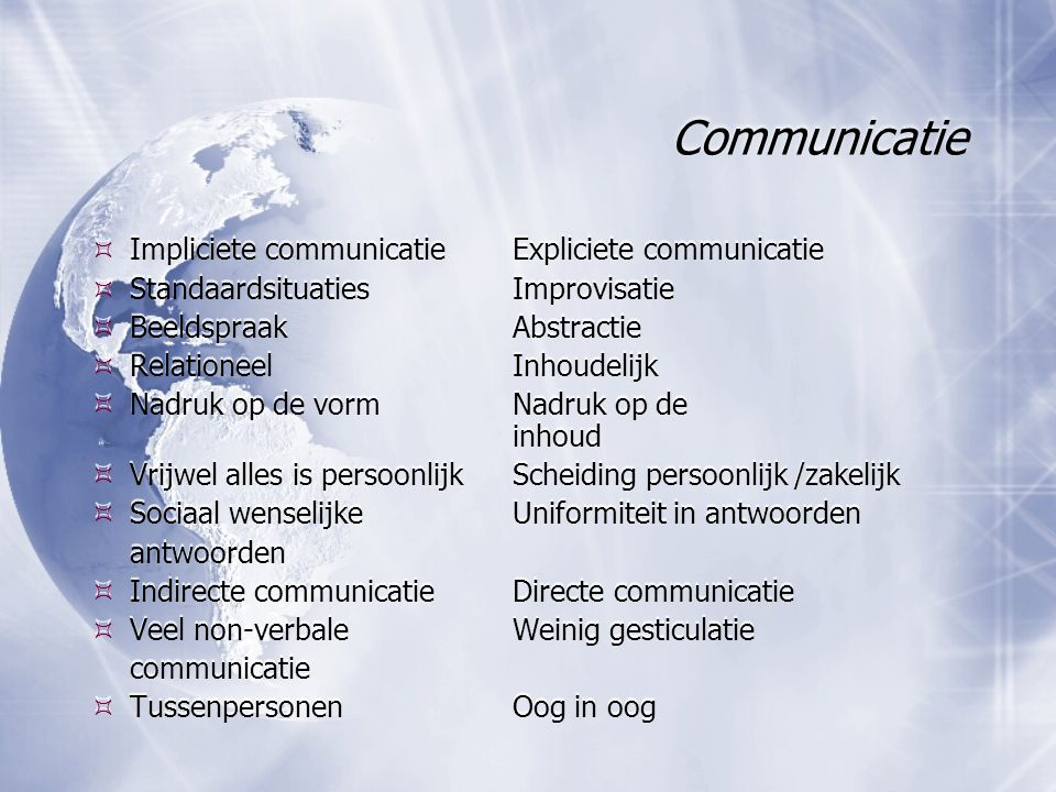 Communicatie Impliciete communicatie Expliciete communicatie