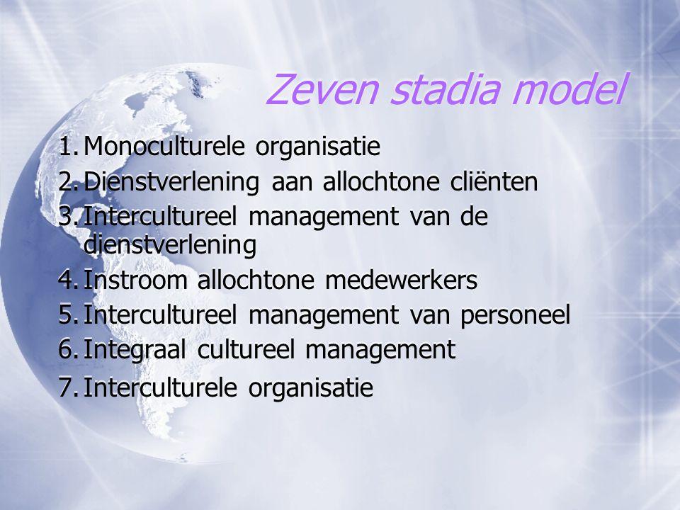 Zeven stadia model 1. Monoculturele organisatie
