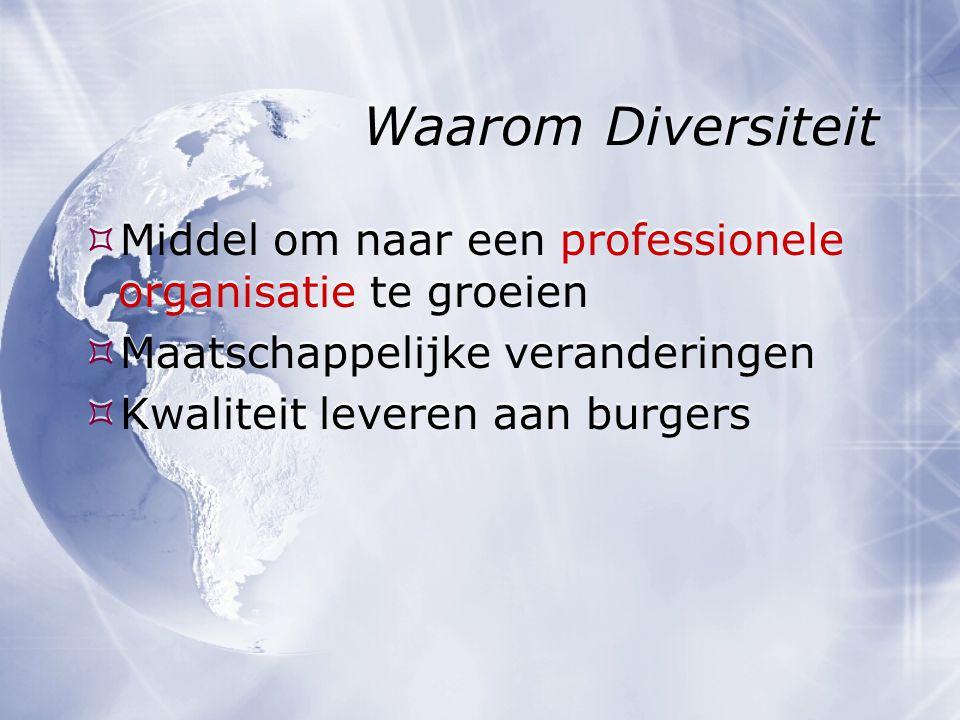 Waarom Diversiteit Middel om naar een professionele organisatie te groeien. Maatschappelijke veranderingen.