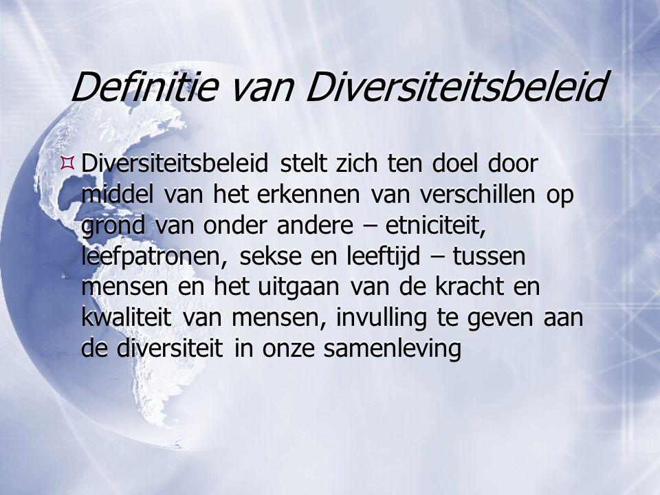 Definitie van Diversiteitsbeleid