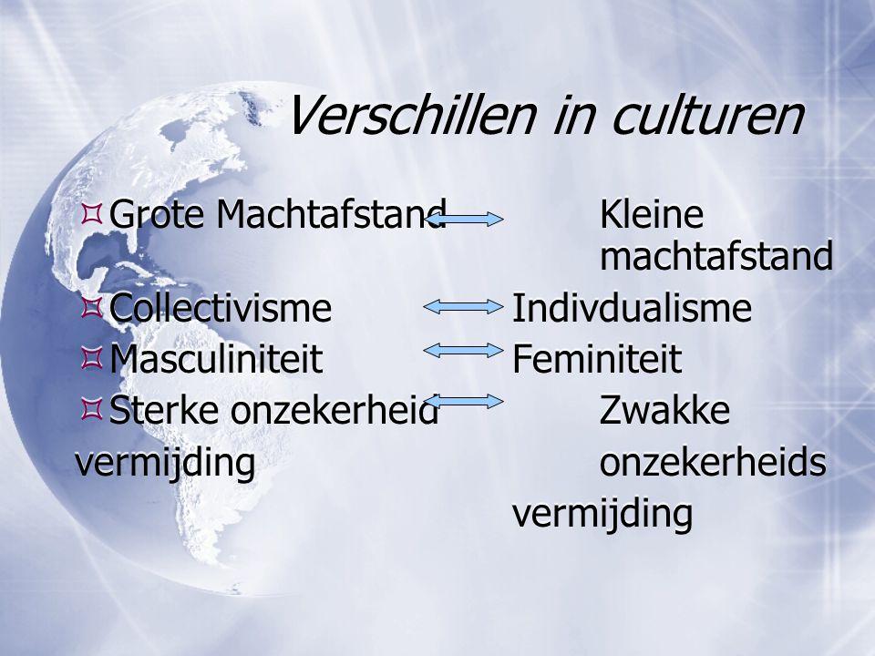 Verschillen in culturen