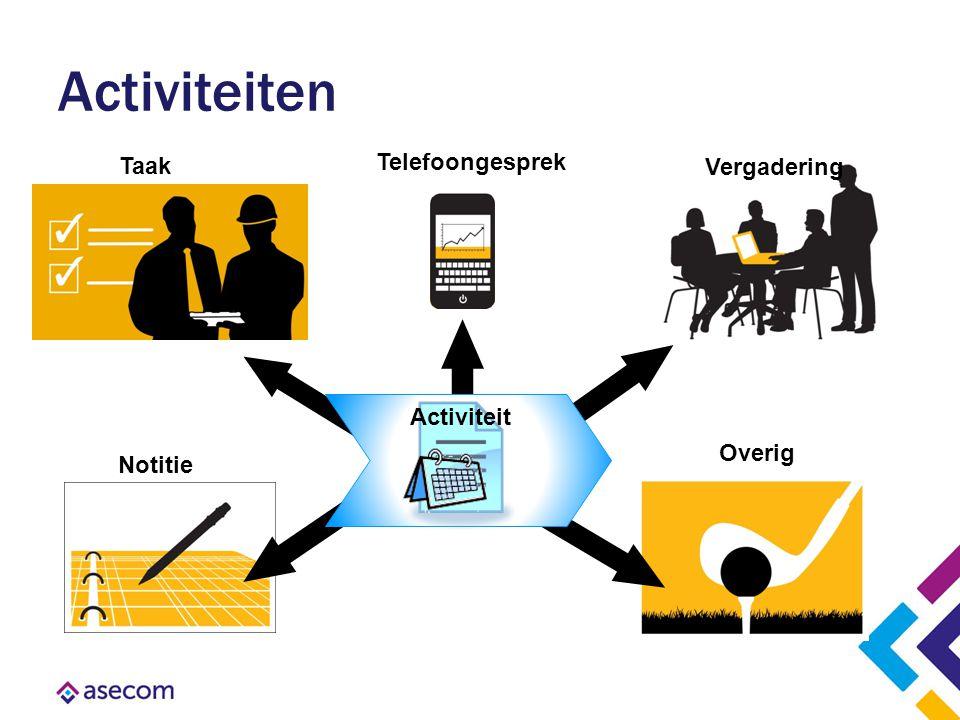 Activiteiten Telefoongesprek Taak Vergadering Activiteit Overig