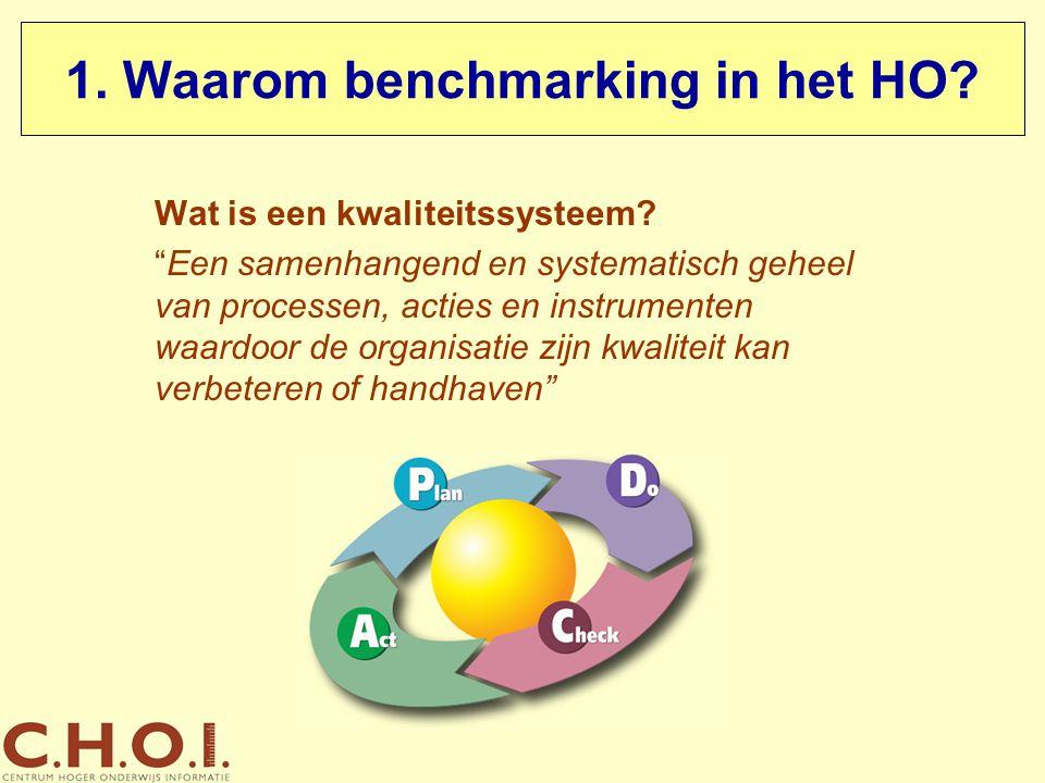 1. Waarom benchmarking in het HO