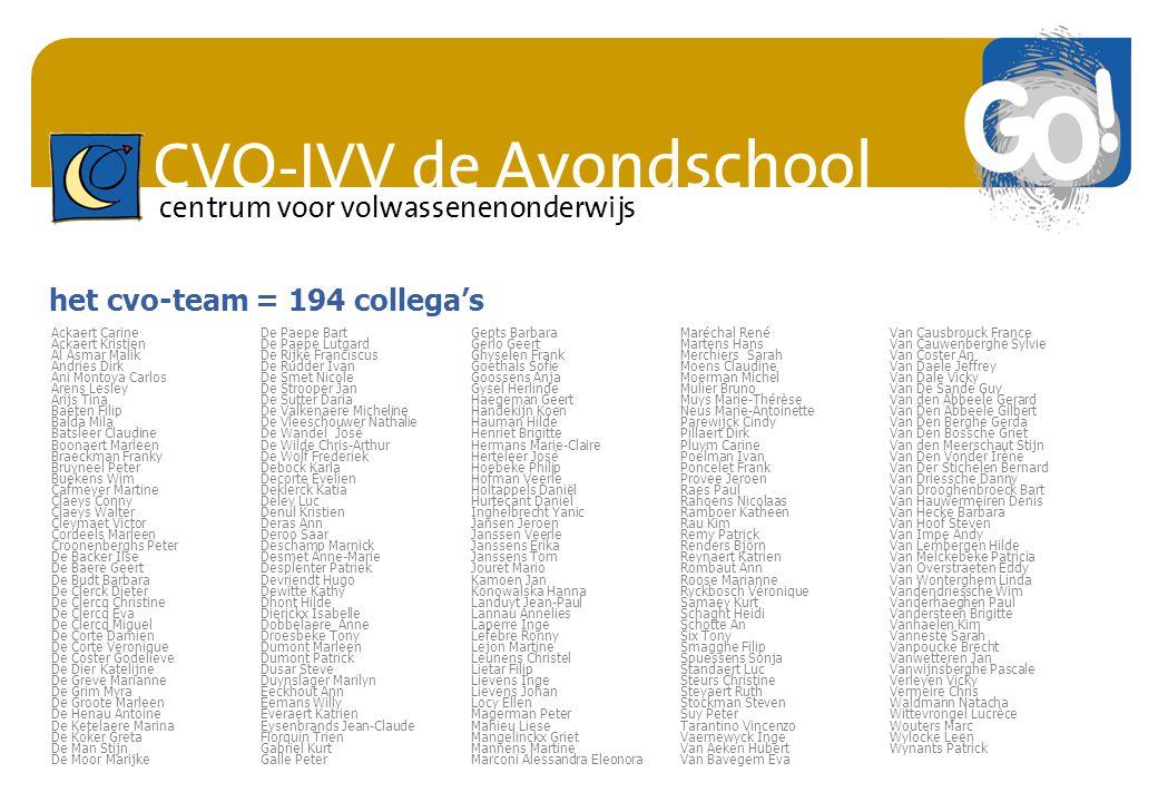 het cvo-team = 194 collega's