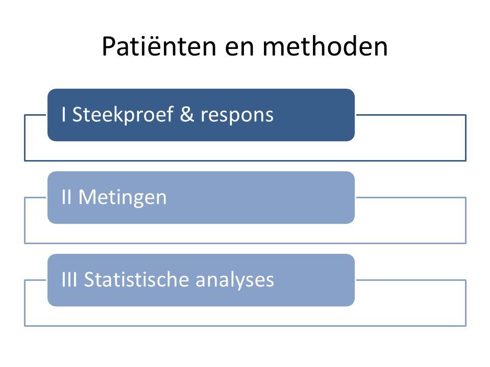 Patiënten en methoden I Steekproef & respons II Metingen