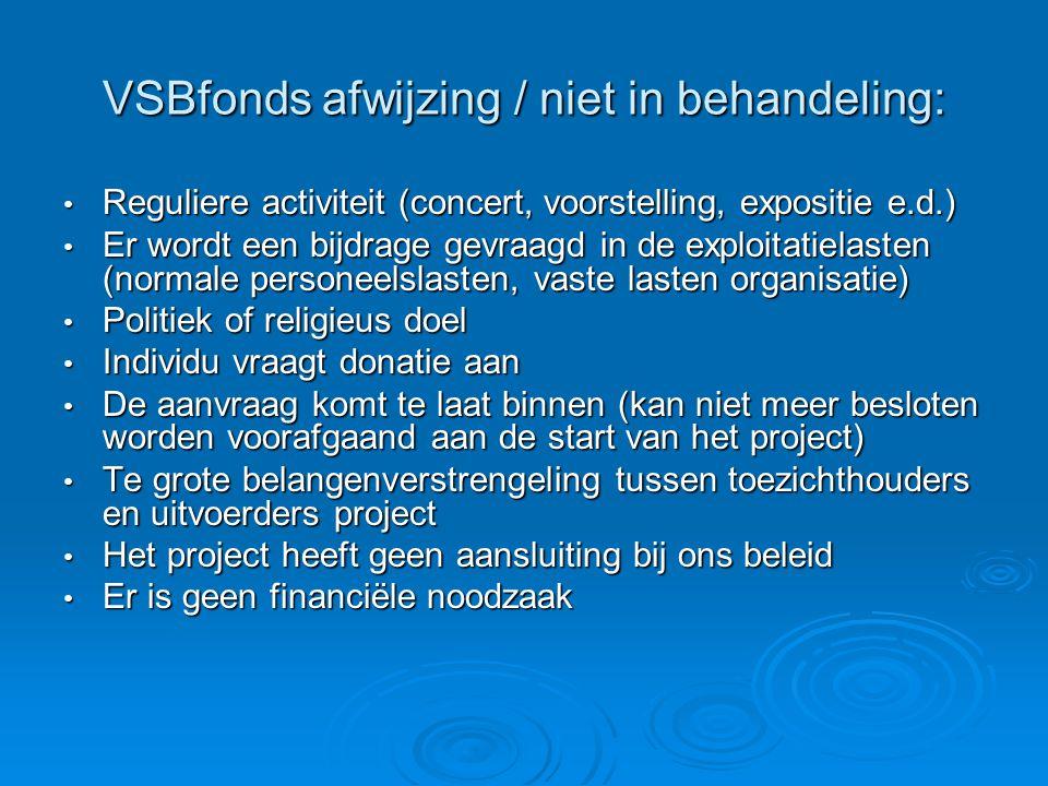 VSBfonds afwijzing / niet in behandeling: