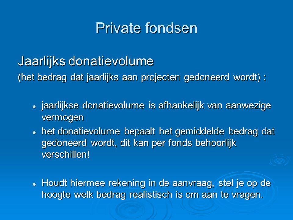 Private fondsen Jaarlijks donatievolume