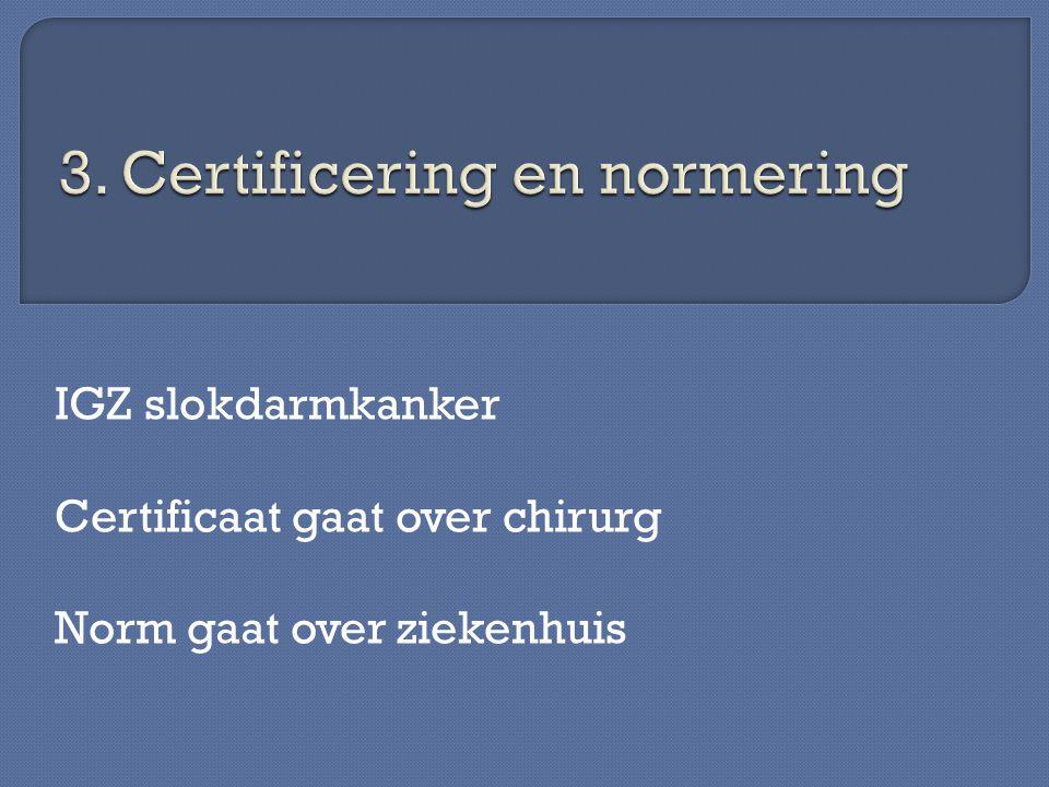 3. Certificering en normering