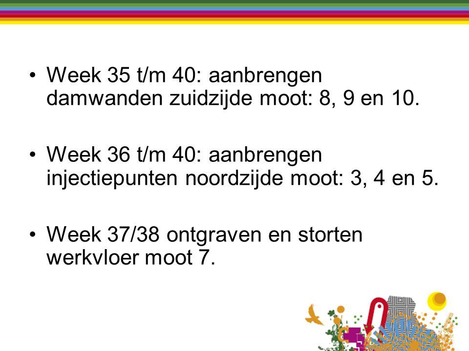 Week 35 t/m 40: aanbrengen damwanden zuidzijde moot: 8, 9 en 10.