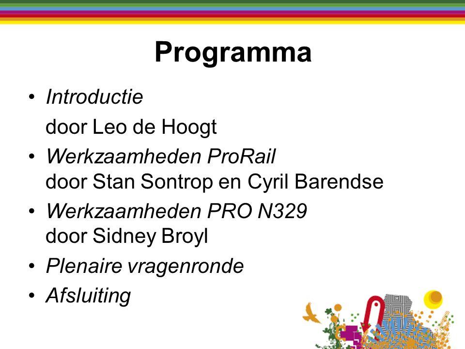 Programma Introductie door Leo de Hoogt