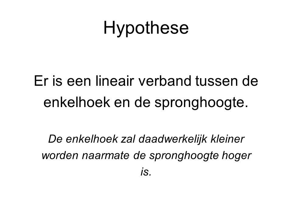 Hypothese Er is een lineair verband tussen de