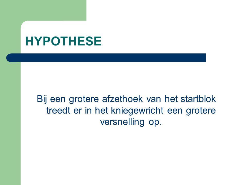 HYPOTHESE Bij een grotere afzethoek van het startblok treedt er in het kniegewricht een grotere versnelling op.