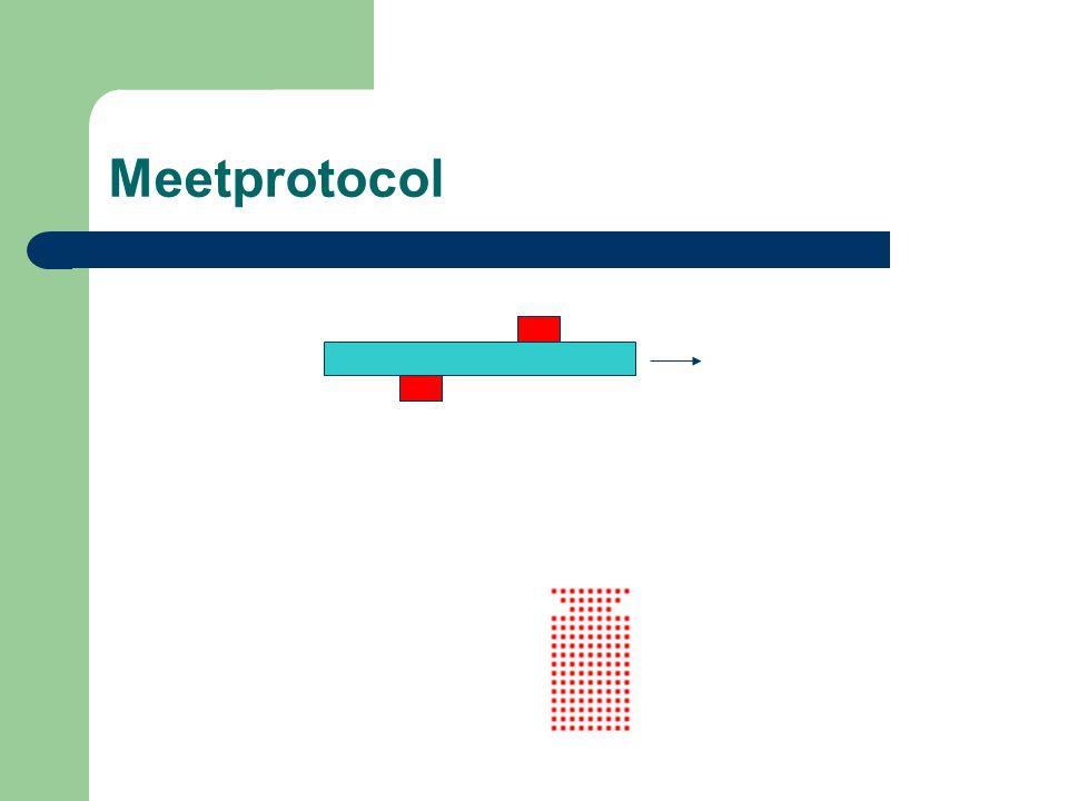 Meetprotocol