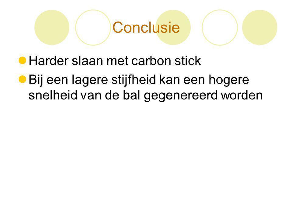 Conclusie Harder slaan met carbon stick