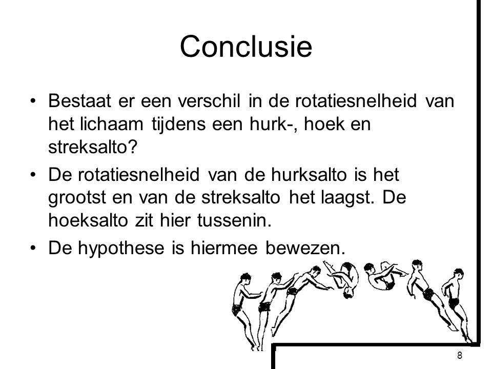 Conclusie Bestaat er een verschil in de rotatiesnelheid van het lichaam tijdens een hurk-, hoek en streksalto