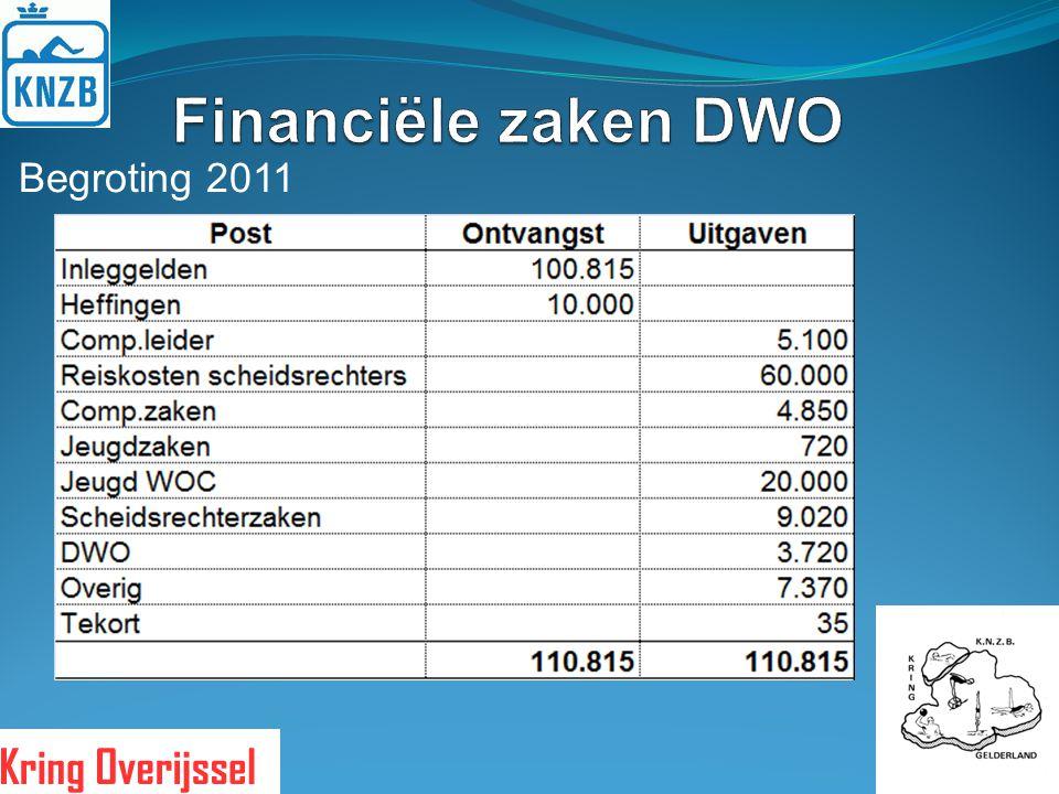 Financiële zaken DWO Begroting 2011
