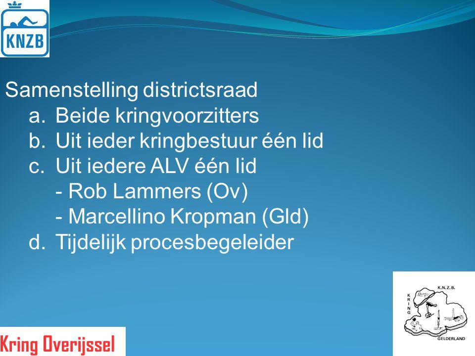 Samenstelling districtsraad