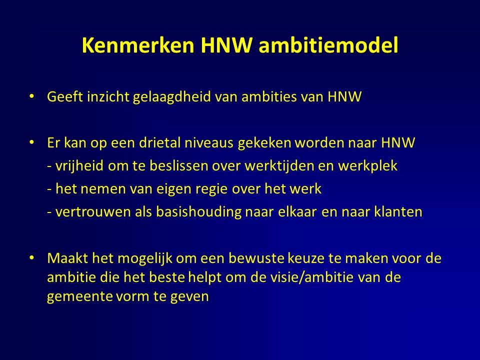 Kenmerken HNW ambitiemodel