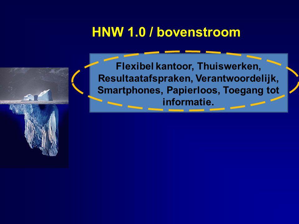 HNW 1.0 / bovenstroom Flexibel kantoor, Thuiswerken, Resultaatafspraken, Verantwoordelijk, Smartphones, Papierloos, Toegang tot informatie.