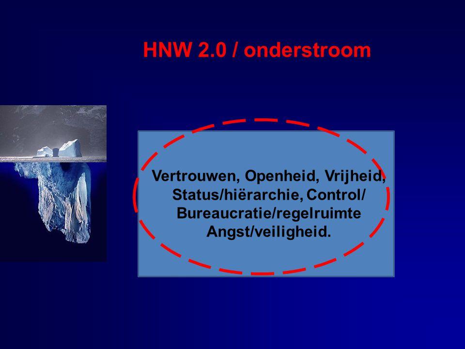 HNW 2.0 / onderstroom Vertrouwen, Openheid, Vrijheid,
