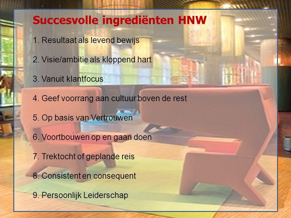 Succesvolle ingrediënten HNW