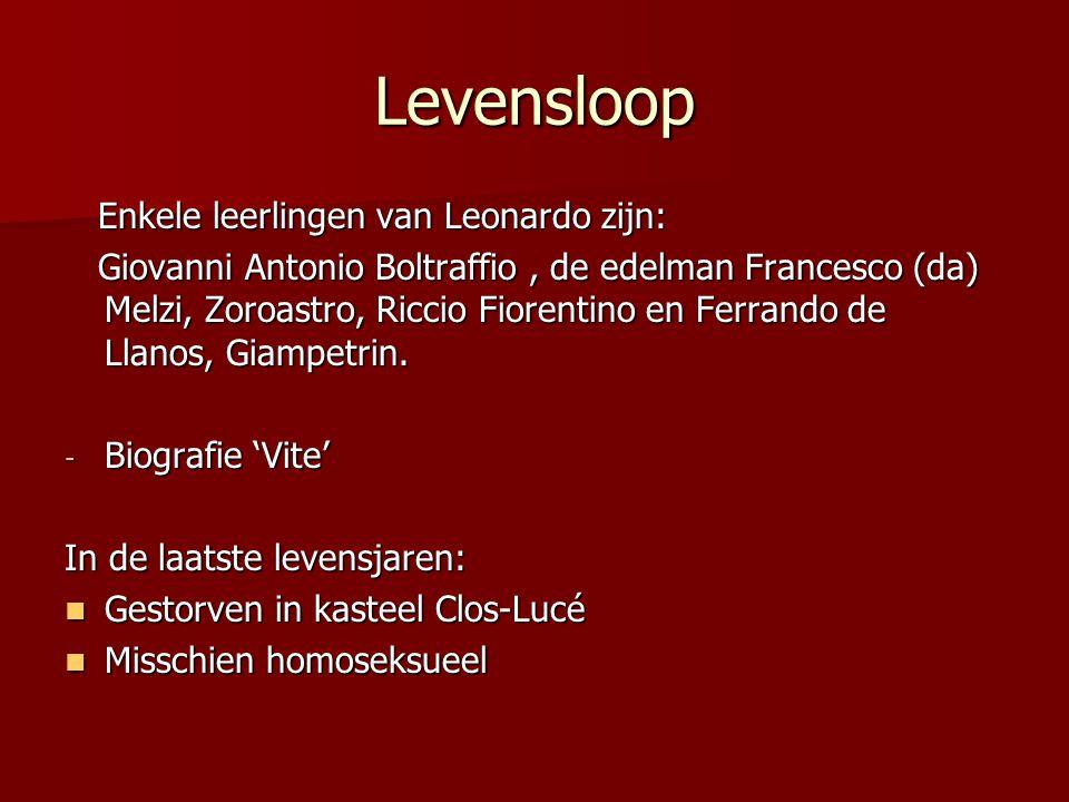 Levensloop Enkele leerlingen van Leonardo zijn: