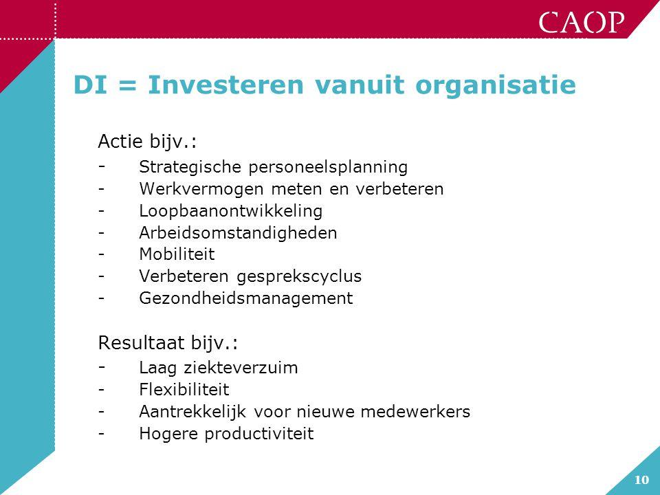 DI = Investeren vanuit organisatie