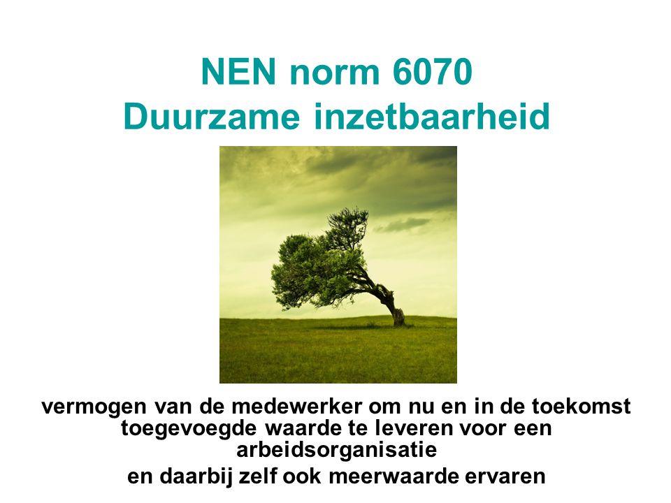 NEN norm 6070 Duurzame inzetbaarheid