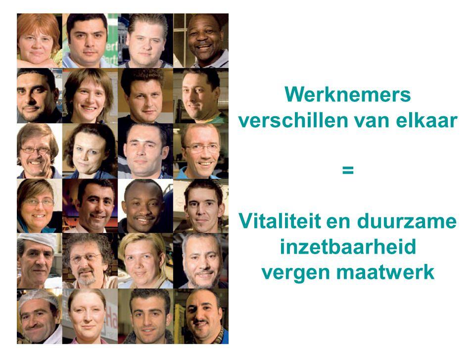Werknemers verschillen van elkaar = Vitaliteit en duurzame inzetbaarheid vergen maatwerk