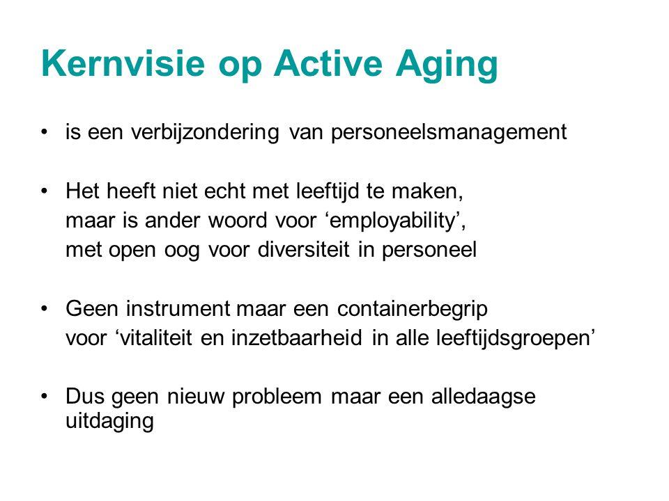 Kernvisie op Active Aging