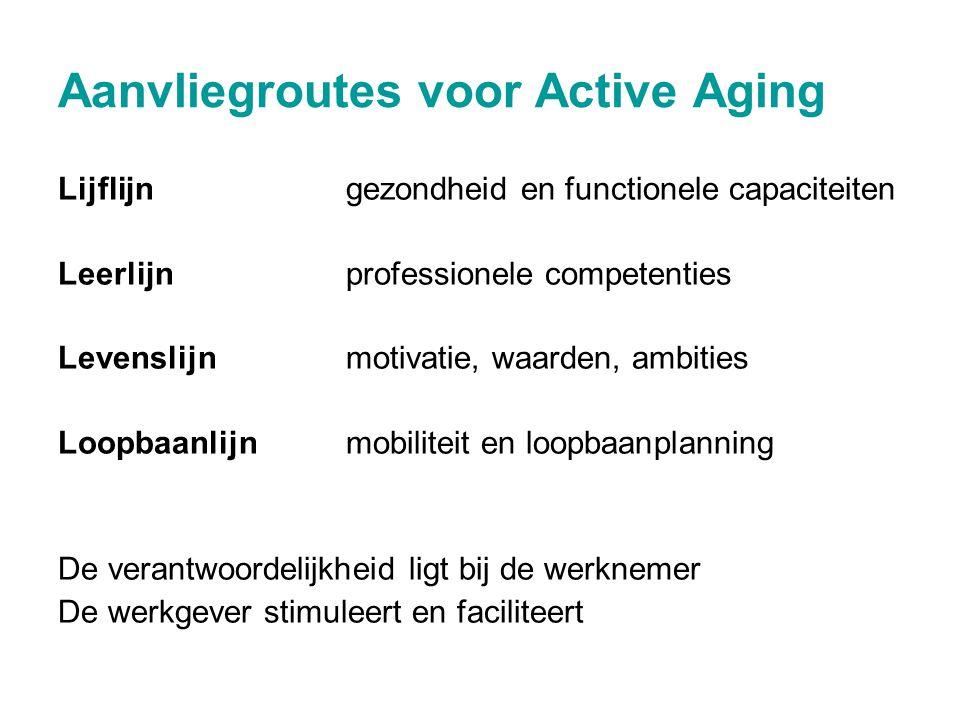 Aanvliegroutes voor Active Aging