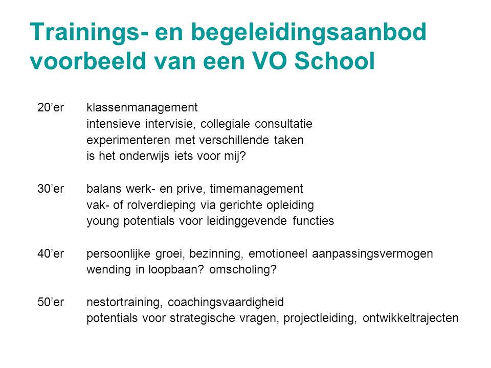 Trainings- en begeleidingsaanbod voorbeeld van een VO School