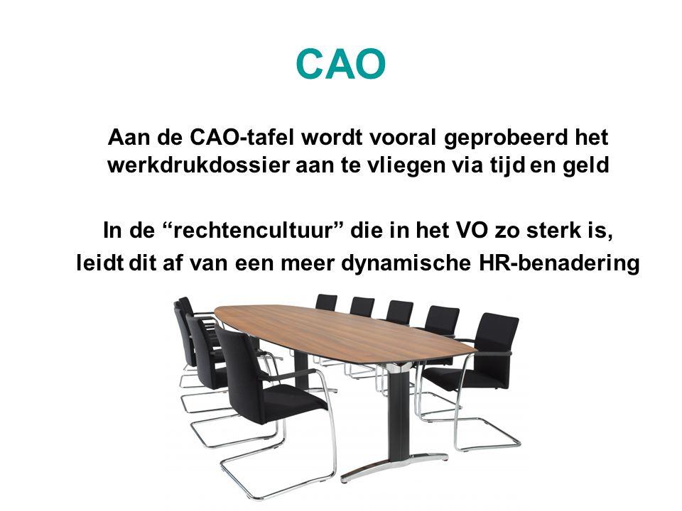 CAO Aan de CAO-tafel wordt vooral geprobeerd het werkdrukdossier aan te vliegen via tijd en geld. In de rechtencultuur die in het VO zo sterk is,