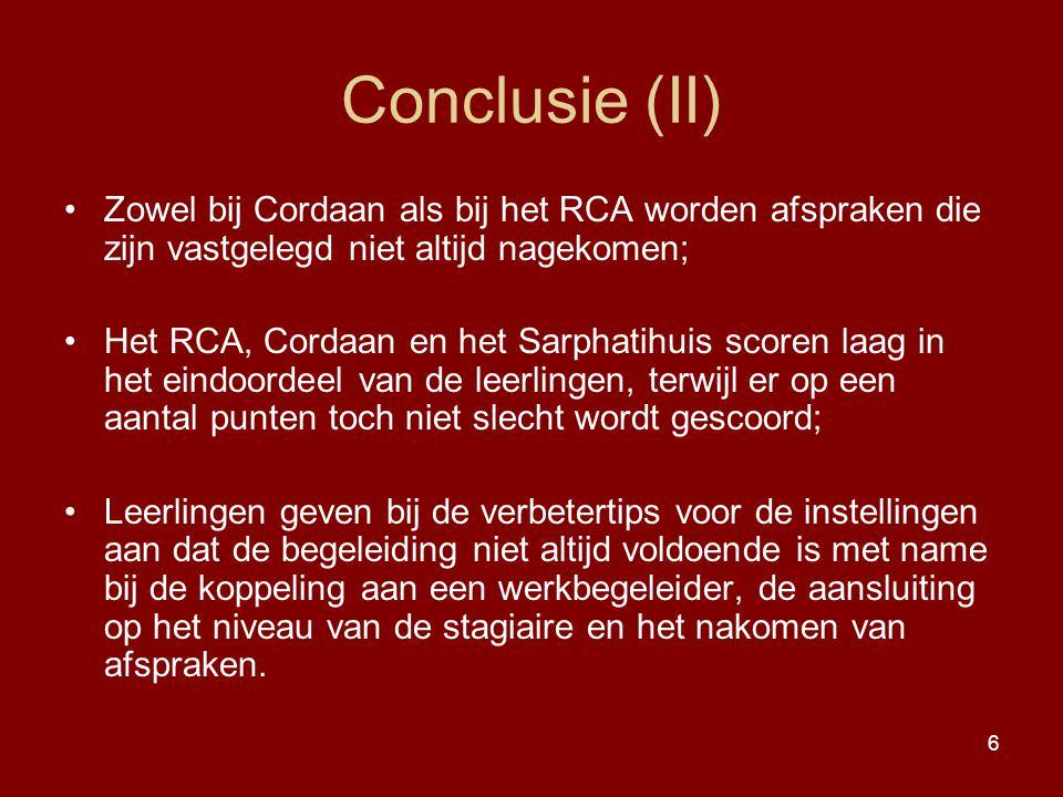Conclusie (II) Zowel bij Cordaan als bij het RCA worden afspraken die zijn vastgelegd niet altijd nagekomen;