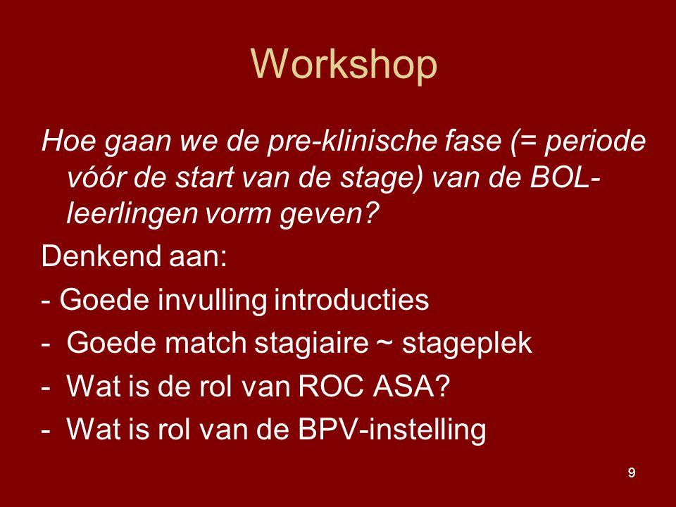 Workshop Hoe gaan we de pre-klinische fase (= periode vóór de start van de stage) van de BOL-leerlingen vorm geven