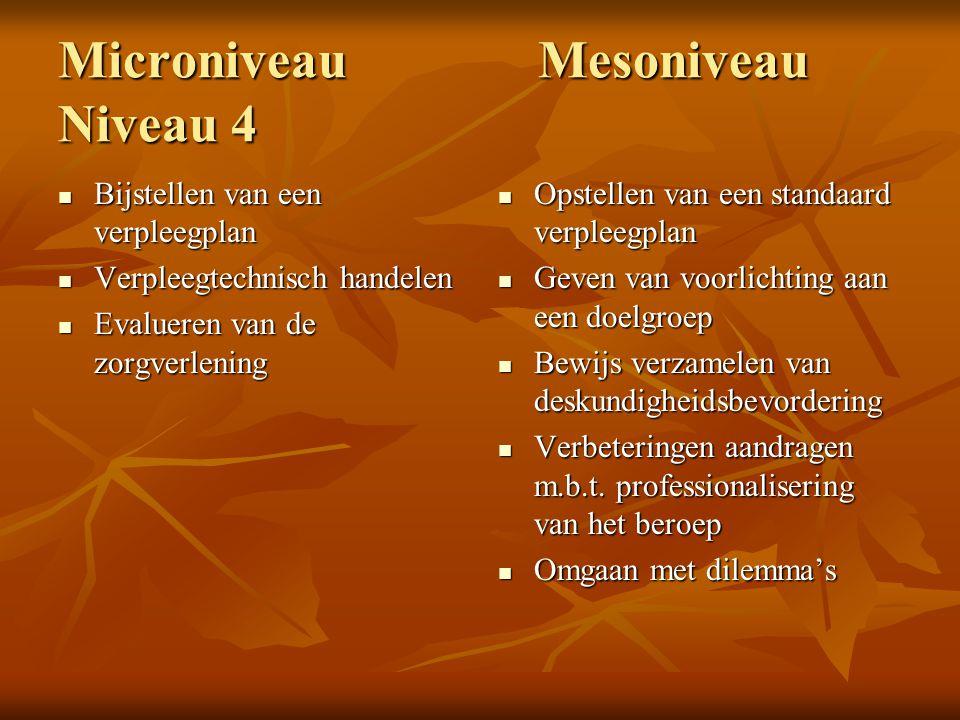 Microniveau Mesoniveau Niveau 4