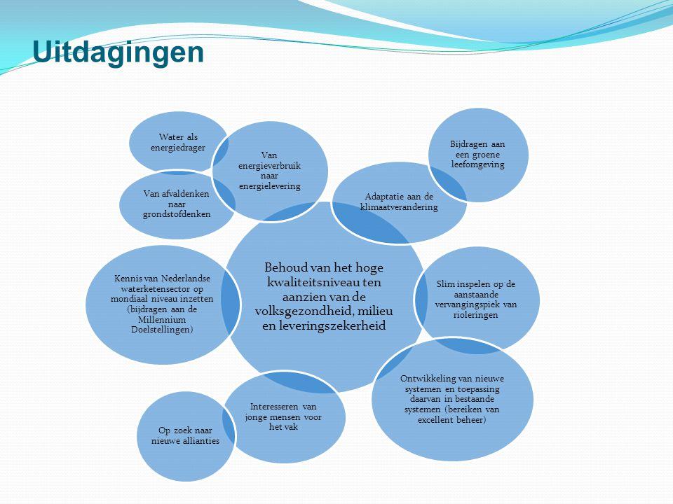 Uitdagingen Behoud van het hoge kwaliteitsniveau ten aanzien van de volksgezondheid, milieu en leveringszekerheid.