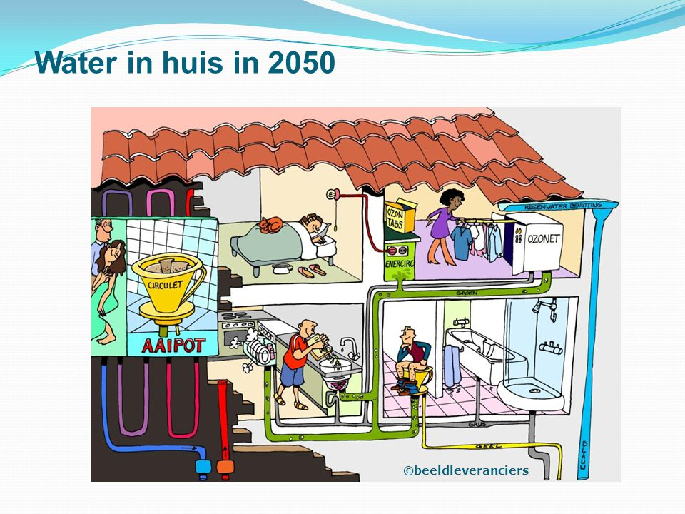 Water in huis in 2050 Water en energiestromen in huis